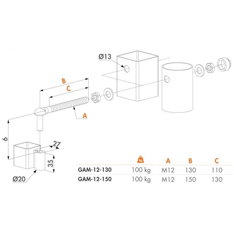 GAM dimensions